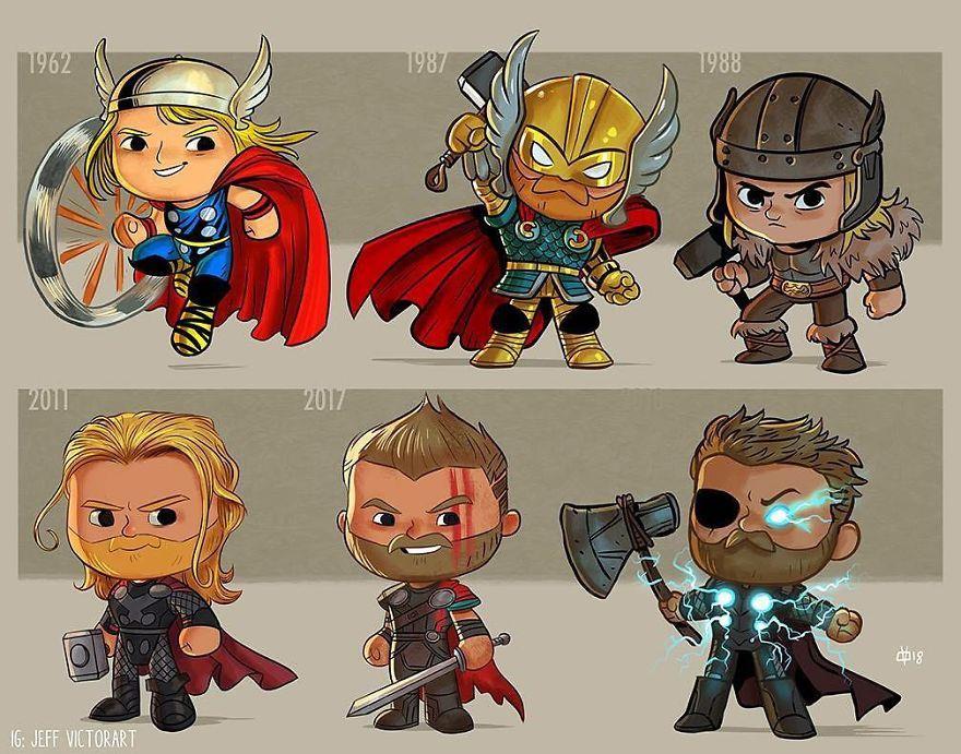 L'evoluzione delle icone della cultura pop: Thor