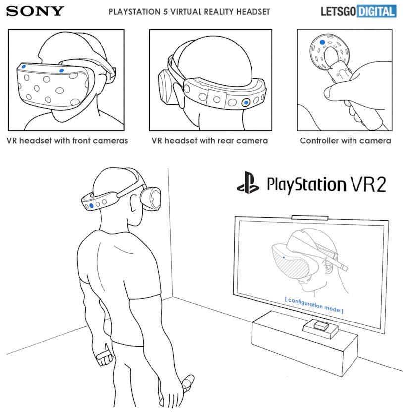 Le immagini di PS VR 2 secondo il brevetto di Sony