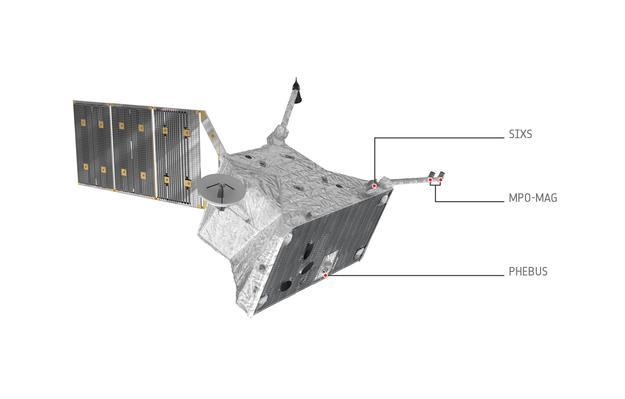 L'orbiter MPO