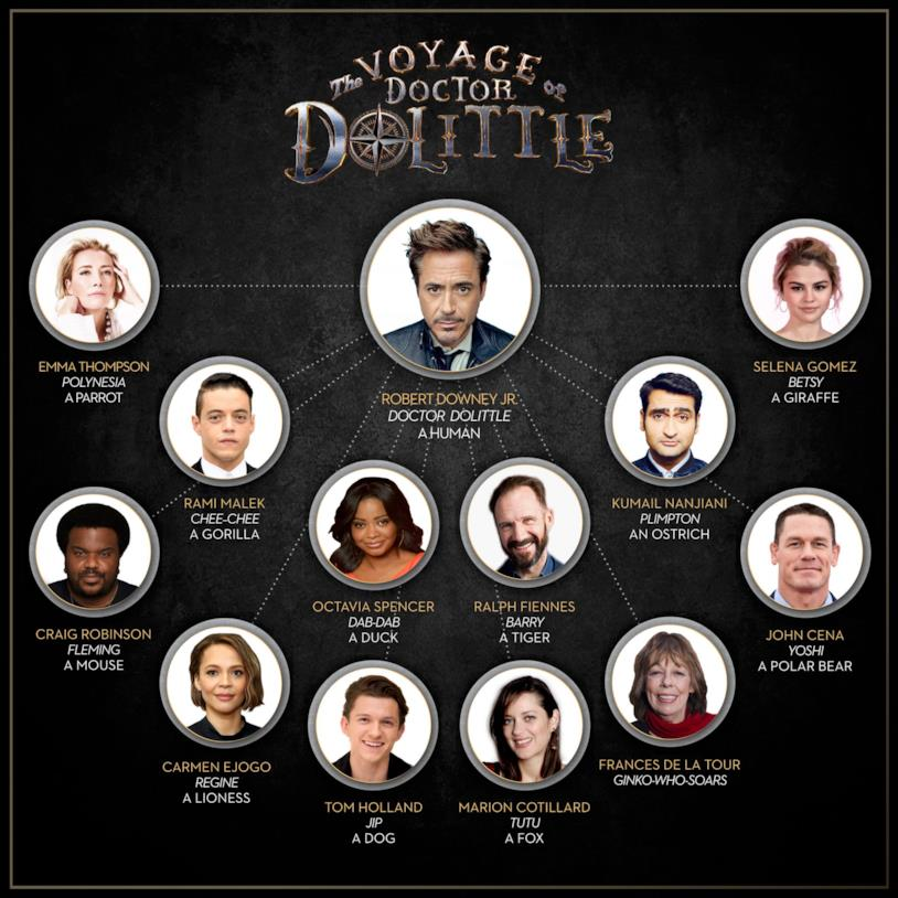 Immagine con il cast di The Voyage of Doctor Dolittle