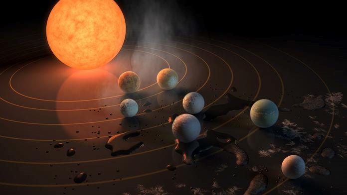 Il nuovo sistema solare scoperto dai ricercatori belgi