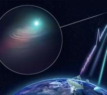 Immagine esplicativa del lampo radio veloce