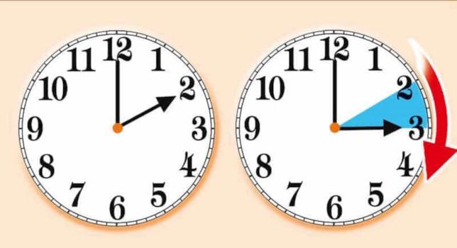 Ora legale: lancette avanti di un'ora (dalle ore 2 alle ore 3) nella notte tra il 24 e 25 marzo 2018
