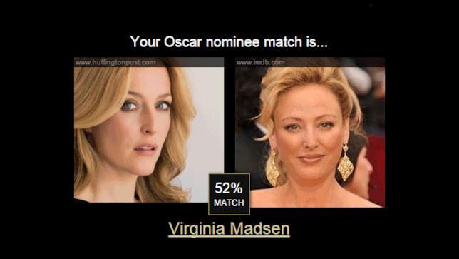 A chi somigli dei candidati all'Oscar?