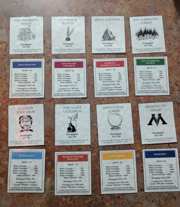 Nuove carte per il monopoli di Harry Potter