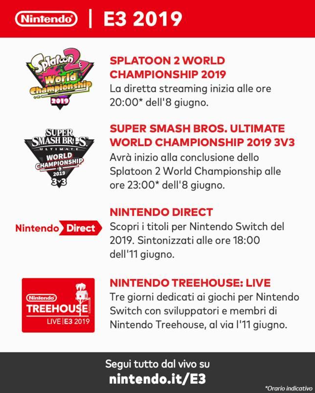 Nintendo annuncia i suoi piani per l'E3 2019