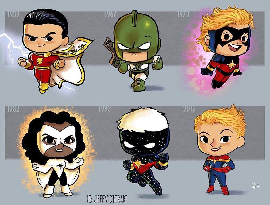 L'evoluzione delle icone della cultura pop: Captain Marvel