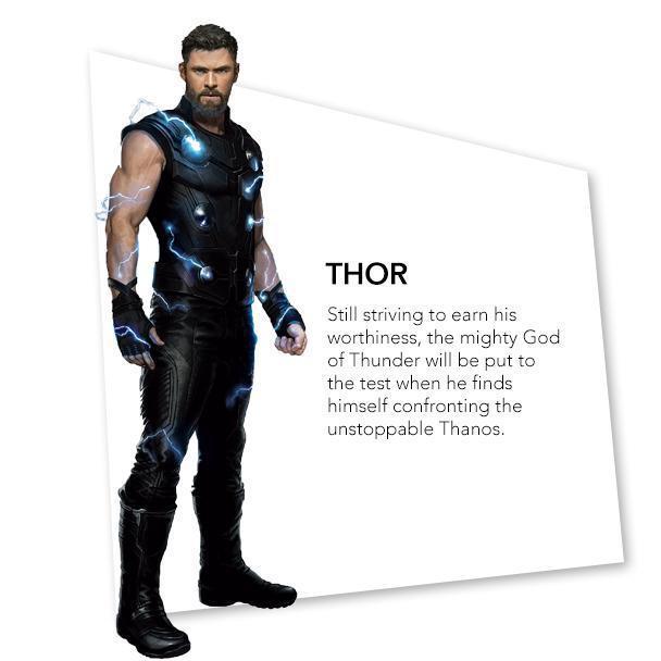 Il profilo e il nuovo costume di Thor in Avengers 3