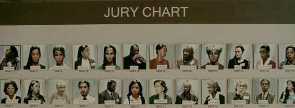 Il caso O.J. Simspon: la giuria
