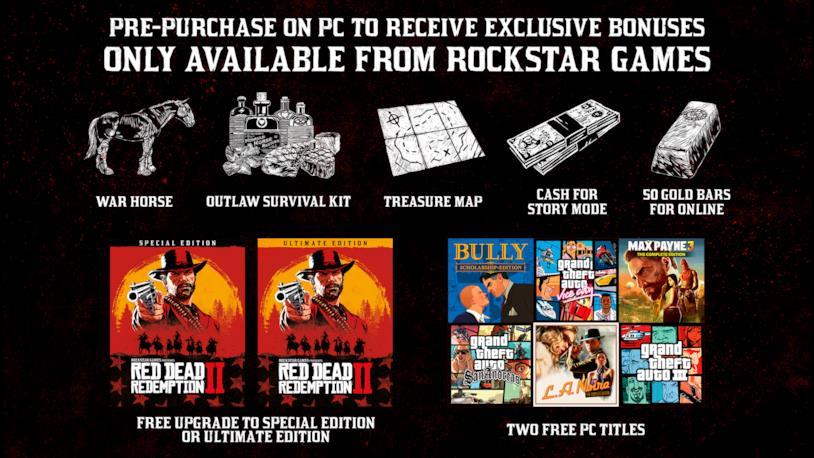I bonus di pre-ordine per l'acquisto di Red Dead Redemption 2 su Rockstar Launcher