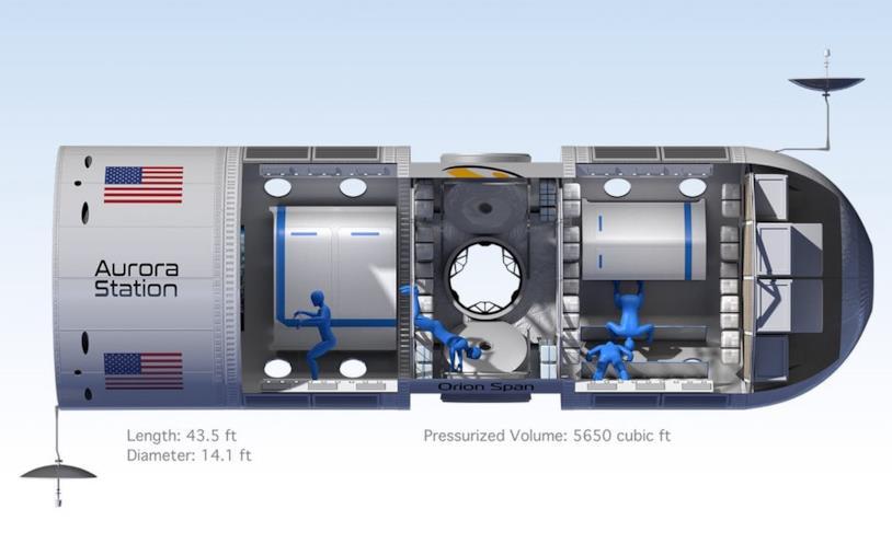 Stazione spaziale Aurora: le misure del primo modulo