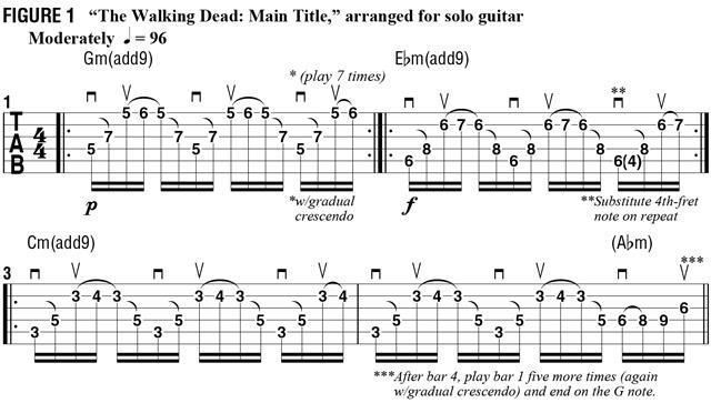 Sigla di The Walking Dead - tablatura