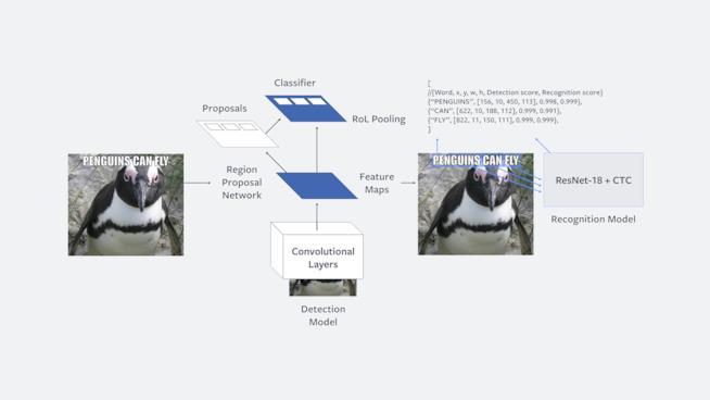 Un diagramma esplicativo del funzionamento dell'IA