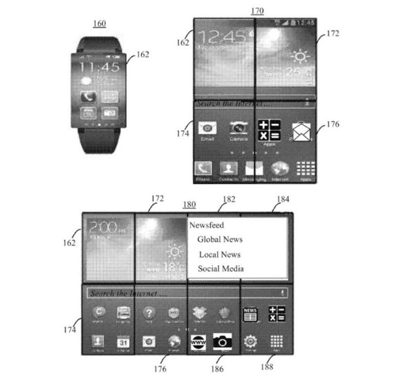 Illustrazione ricavata dal brevetto dello smartwatch IBM