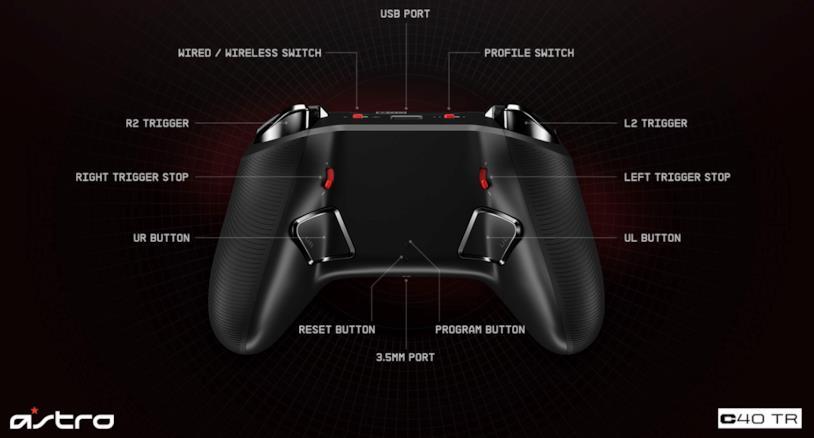 Immagine stampa della parte posteriore del controller C40 TR con i pulsanti addizionali