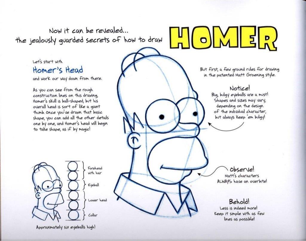 Il volto di Homer nel tutorial per disegnare i Simpson