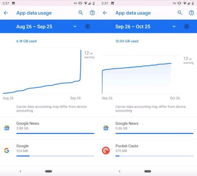 Due schermate che mostrano il consumo anomalo di dati di Google News per Android