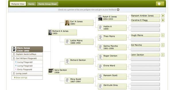 Un esempio di albero genealogico direttamente dal sito di Ancestry