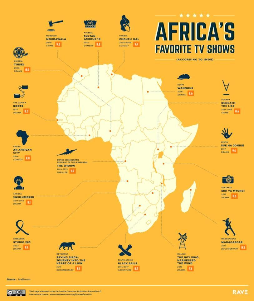 La mappa delle serie TV più amate in Africa stilata da Rave Reviews