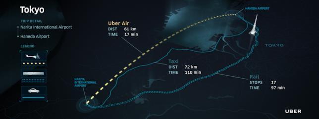 Uber ha tracciato le potenziale rotte Uber Air a Tokyo