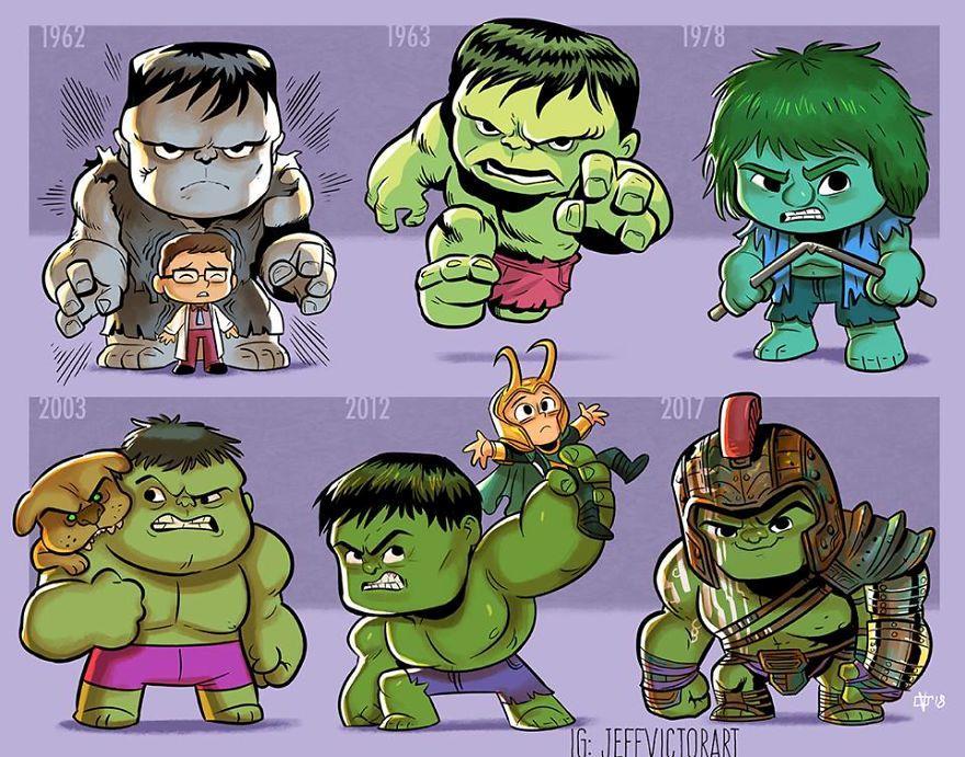 L'evoluzione delle icone della cultura pop: Hulk