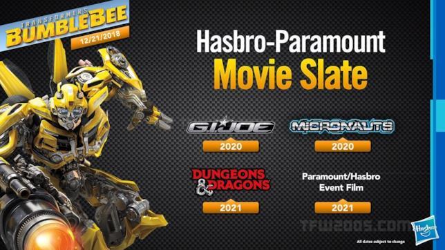 I prossimi film Hasbro in uscita: le date