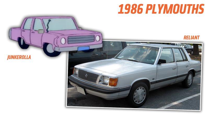La Valiant del 1986 era prodotta da Plymouth