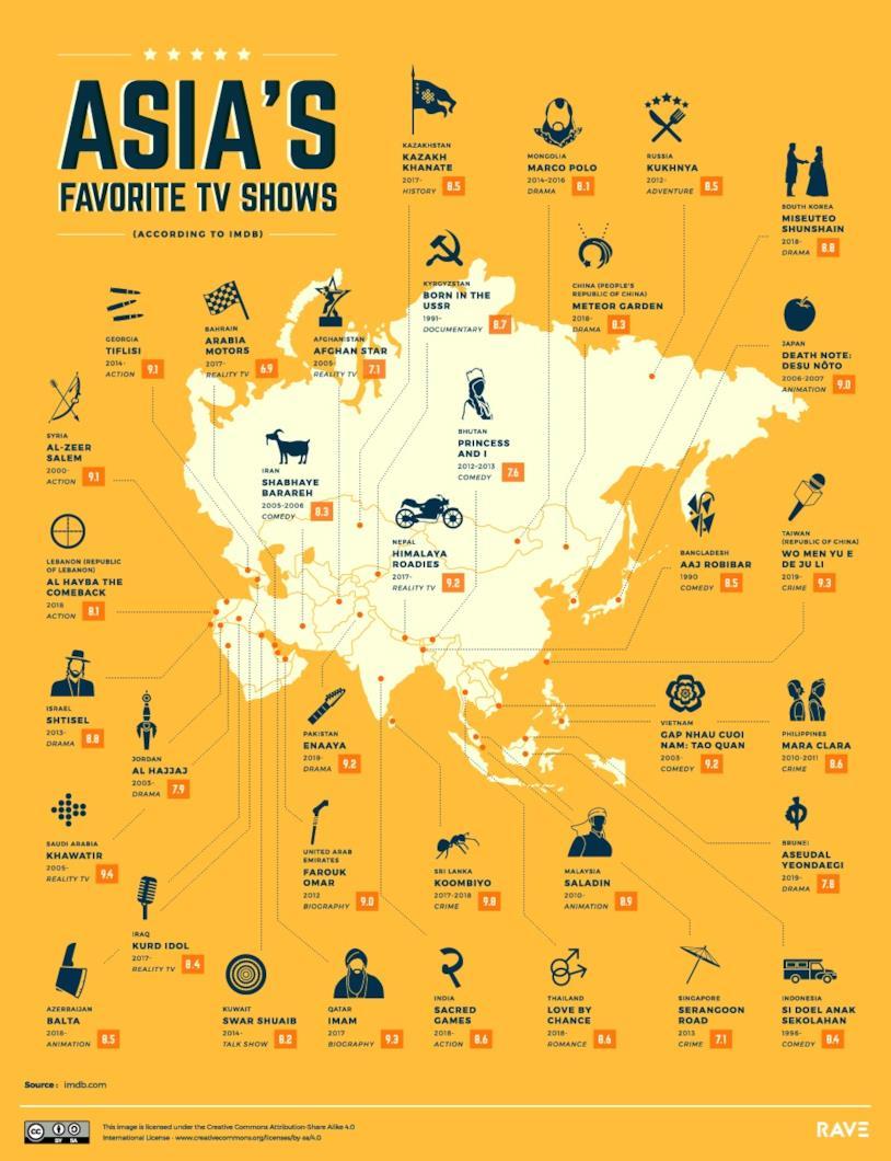 La mappa delle serie TV più amate in Asia stilata da Rave Reviews