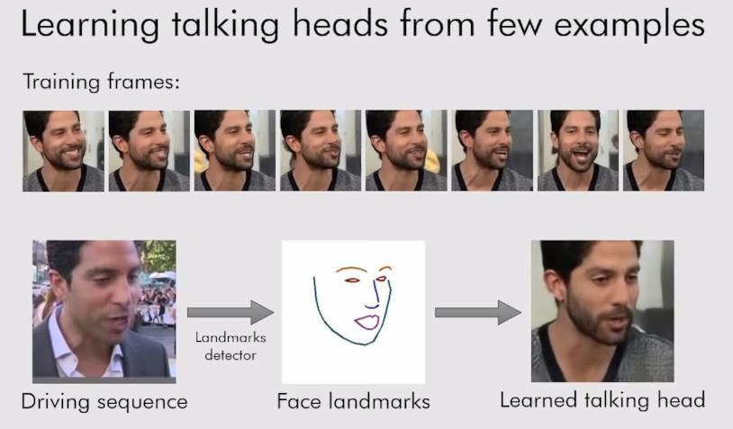 Immagine che mostra la fase d'apprendimento del software di deepfake di Samsung