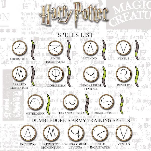 bacchette di Harry Potter