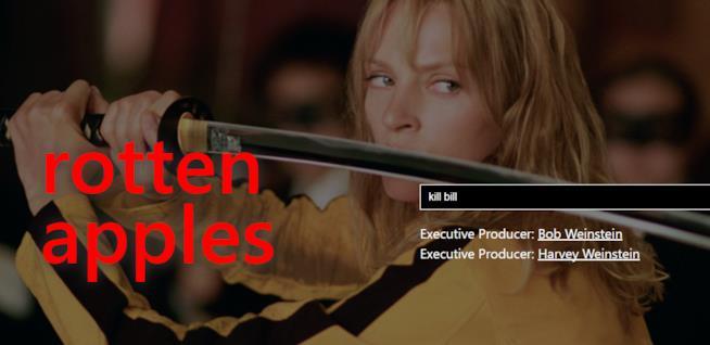 Rotten Apples, schermata di ricerca
