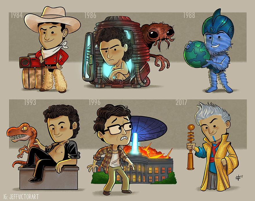 L'evoluzione delle icone della cultura pop: Jeff Goldblum
