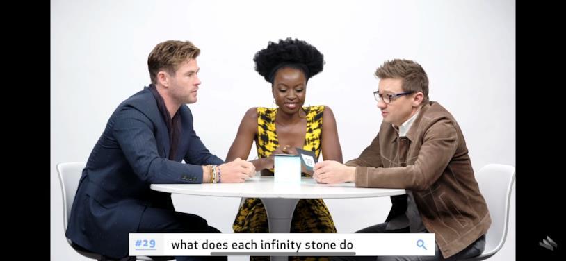 Qual è il potere di ogni Gemma?