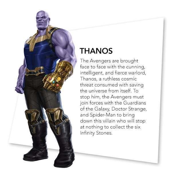 Il profilo e il nuovo costume di Thanos in Avengers 3