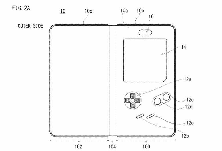 Il brevetto per la cover Game Boy