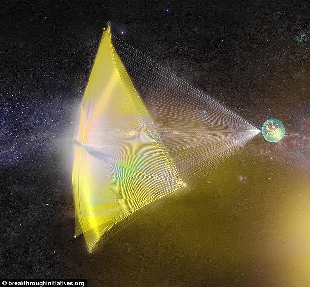 Il fenomeno cosmico della vela solare