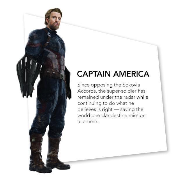 Il profilo e il nuovo costume di Capitan America in Avengers 3
