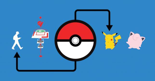 Facebook si integra a Pokémon GO con il nuovo aggiornamento