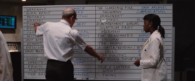 Il terribile elenco di mostri sulla lavagna bianca
