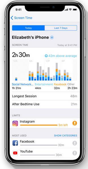Dettagli su Utilizzo Schermo, la nuova funzione di iOS 12